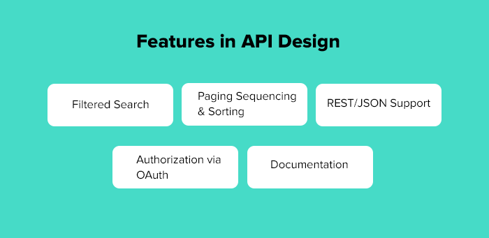 Must-have Features in an API Design