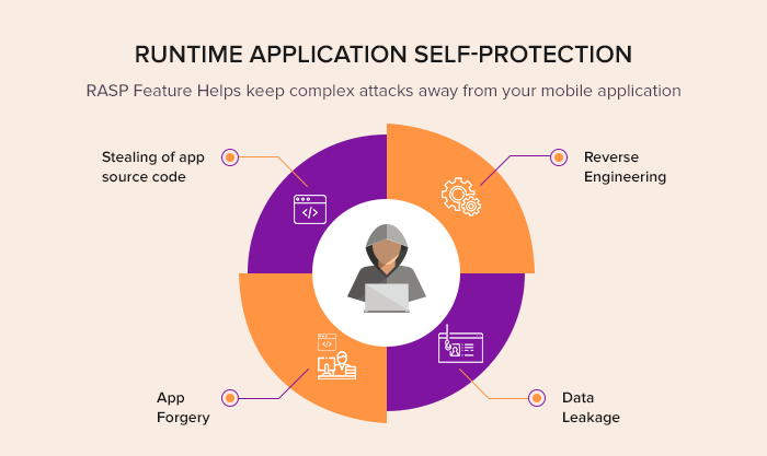 prevent a new attack accurately