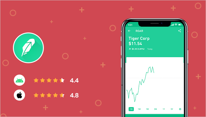Robinhood - Best Investment Apps