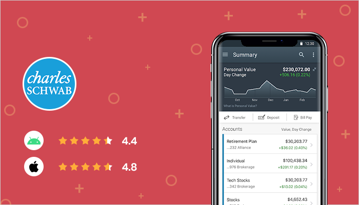 Charles Schwab - Best Investment Apps