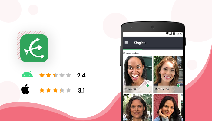 EliteSingles - Top Dating Apps like Tinder