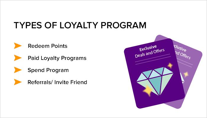 Types of Loyalty Program