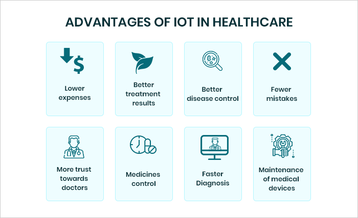 Advantages of Internet of Things in Healthcare Industry