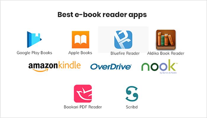 Best E-Book Reader Apps