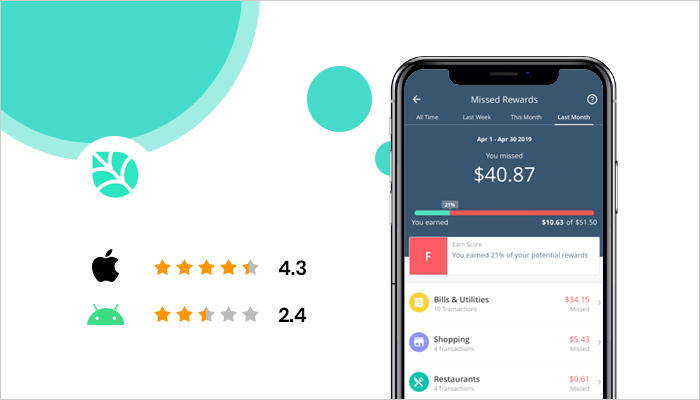 Best Finance Apps