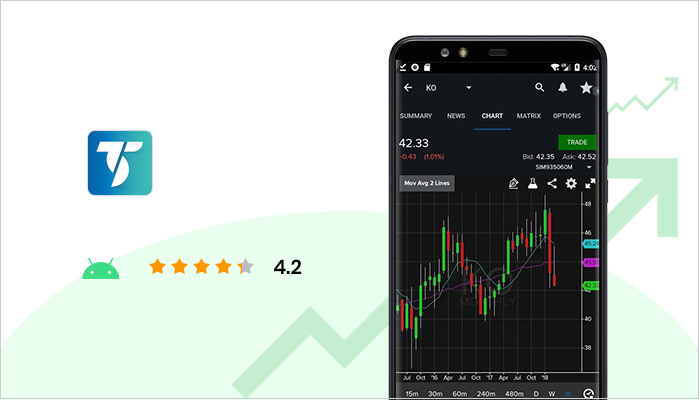 best stock market app for android