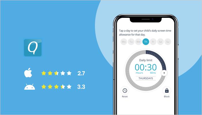 best parental phone monitoring app