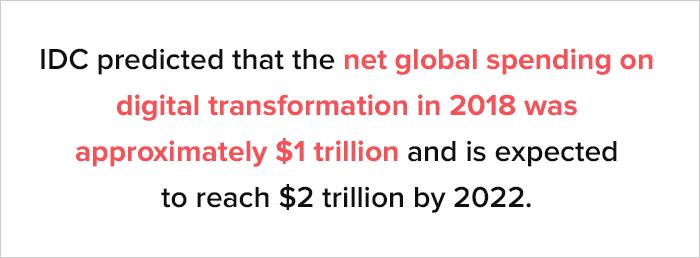 digital transformation program