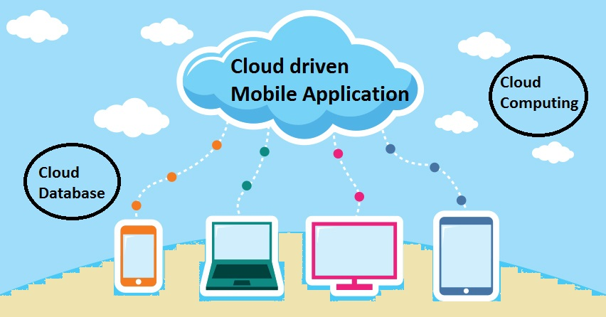 Image result for Cloud driven mobile applications